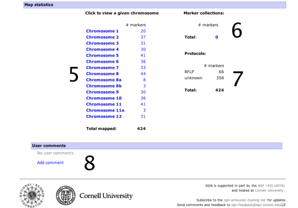 cview overview page screenshot